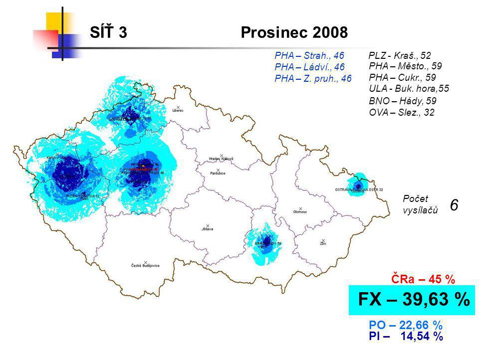 6 FX – 39,63 % SÍŤ 3 Prosinec 2008 ČRa – 45 % PO – 22,66 %