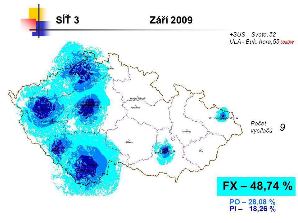 SÍŤ 3 Září 2009. +SUS – Svato, 52. ULA - Buk. hora,55 50dBW. Počet. vysílačů. 9. FX – 48,74 %