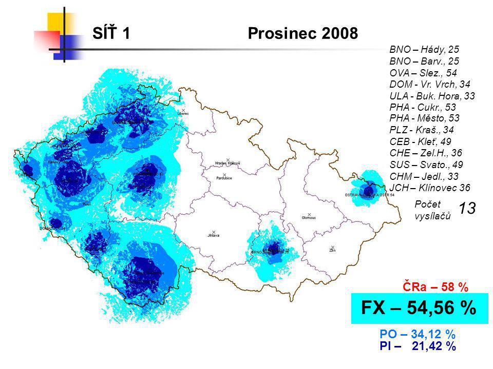 FX – 54,56 % SÍŤ 1 Prosinec 2008 13 ČRa – 58 % PO – 34,12 %