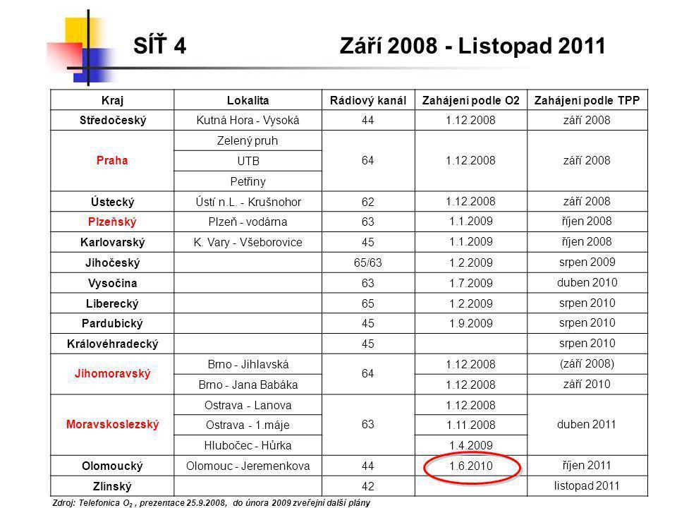 SÍŤ 4 Září 2008 - Listopad 2011 Kraj Lokalita Rádiový kanál