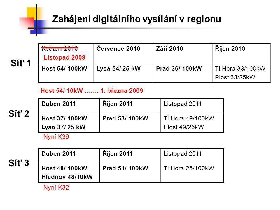 Zahájení digitálního vysílání v regionu