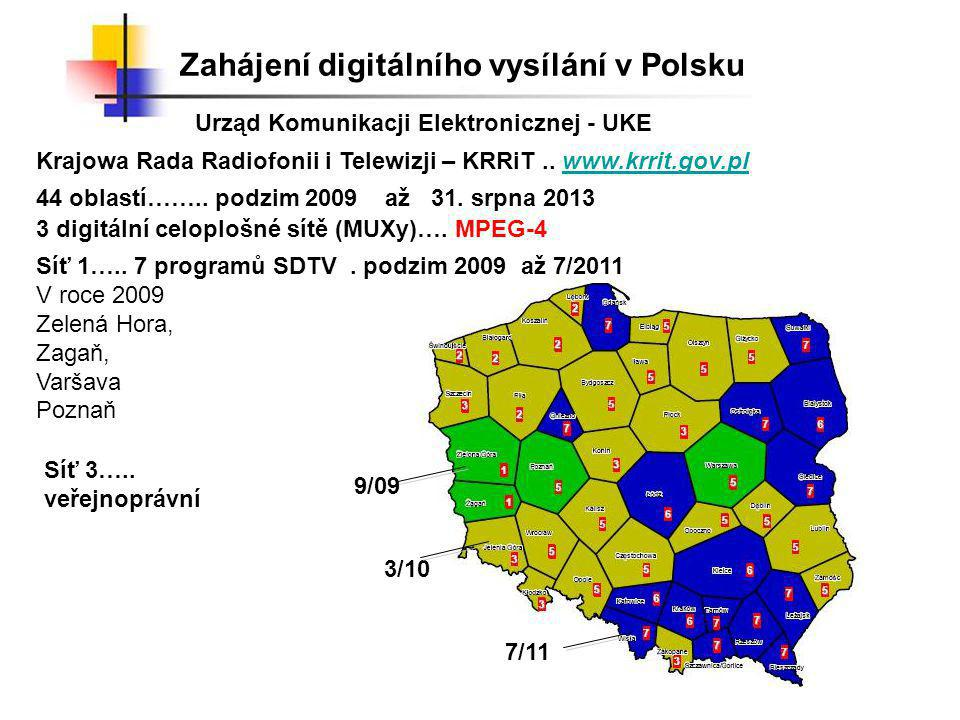 Zahájení digitálního vysílání v Polsku