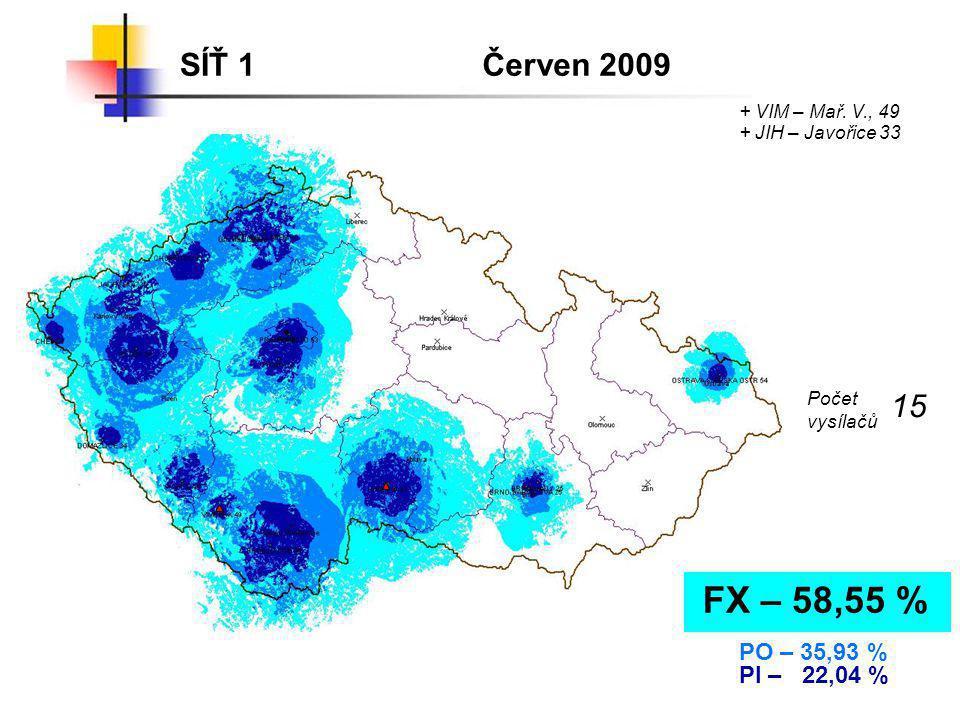 FX – 58,55 % SÍŤ 1 Červen 2009 15 PO – 35,93 % PI – 22,04 %