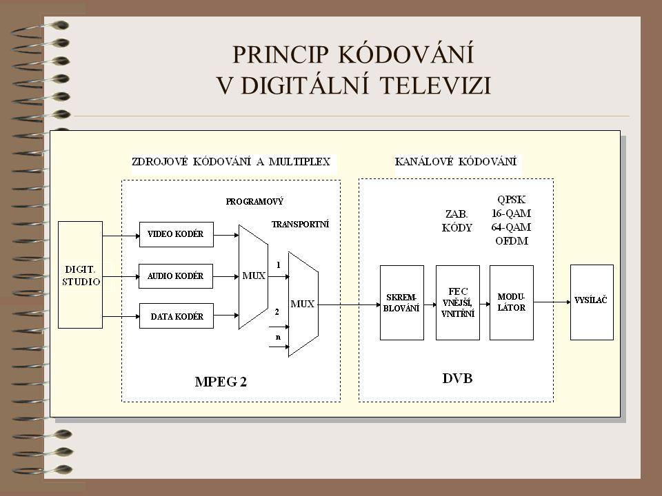 PRINCIP KÓDOVÁNÍ V DIGITÁLNÍ TELEVIZI