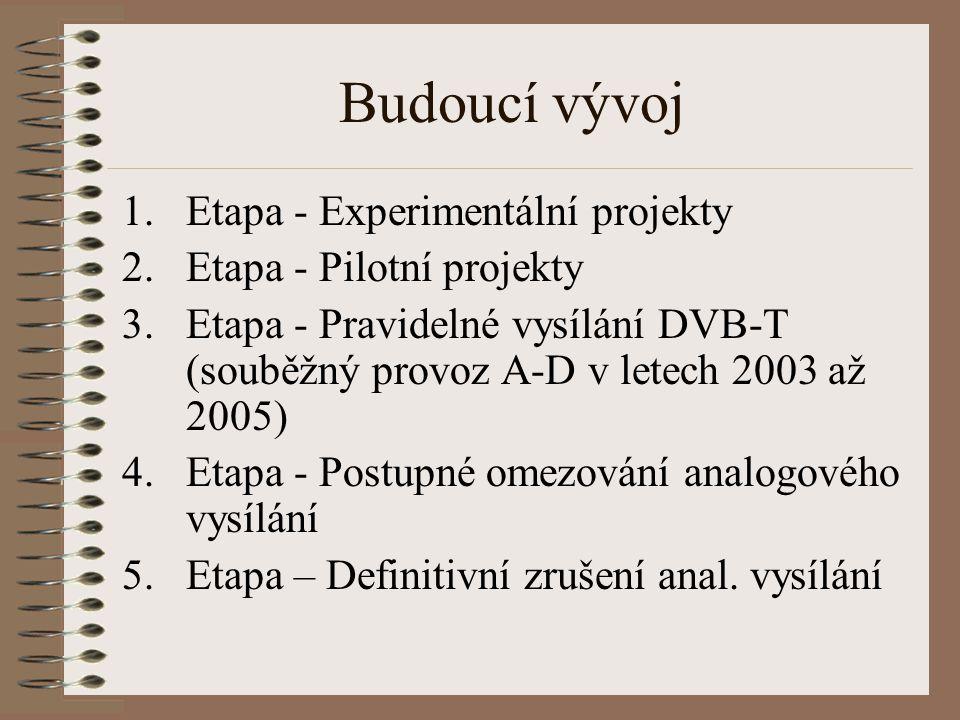 Budoucí vývoj Etapa - Experimentální projekty Etapa - Pilotní projekty