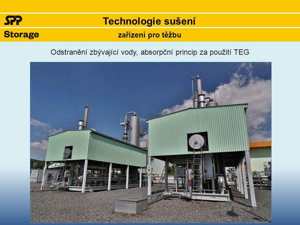 Odstranění zbývající vody, absorpční princip za použití TEG