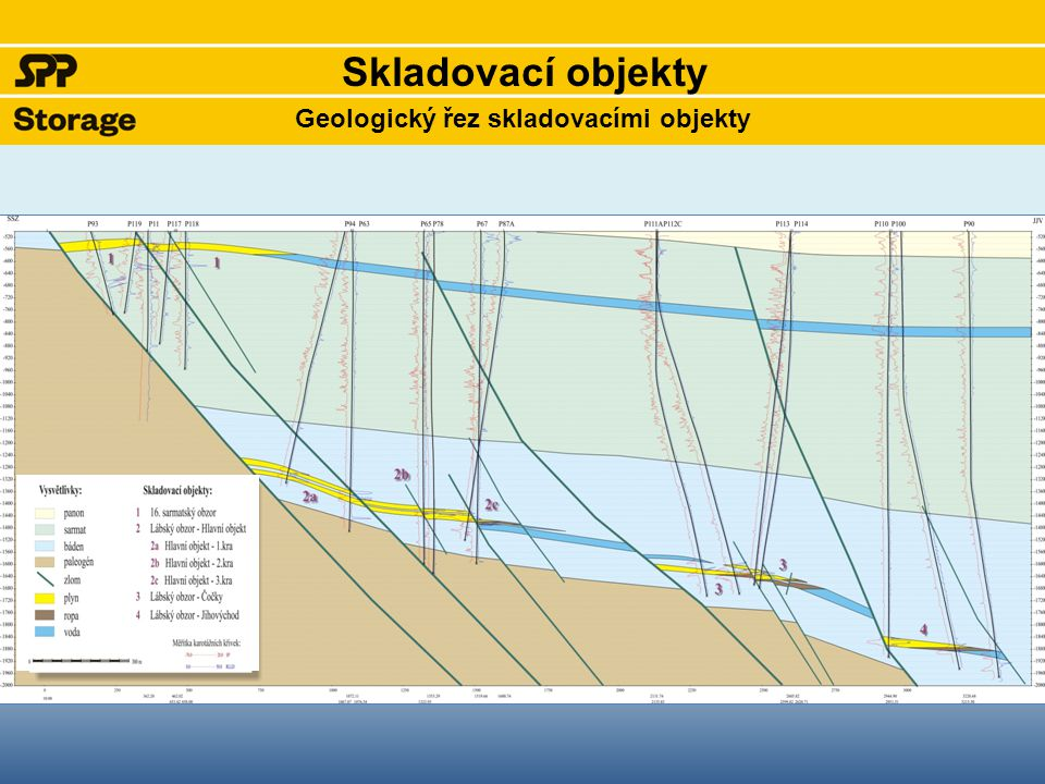 Geologický řez skladovacími objekty