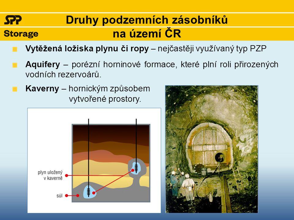 Druhy podzemních zásobníků na území ČR