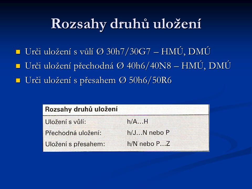 Rozsahy druhů uložení Urči uložení s vůlí Ø 30h7/30G7 – HMÚ, DMÚ