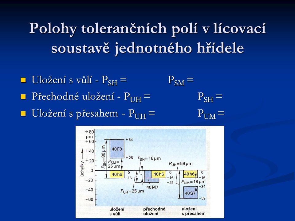 Polohy tolerančních polí v lícovací soustavě jednotného hřídele