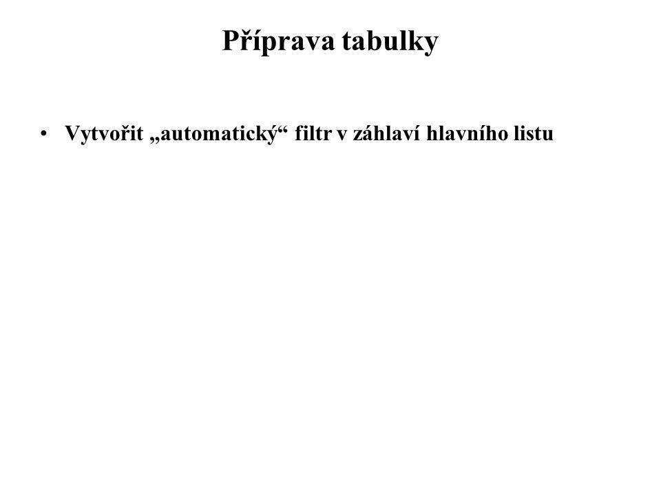 """Příprava tabulky Vytvořit """"automatický filtr v záhlaví hlavního listu"""