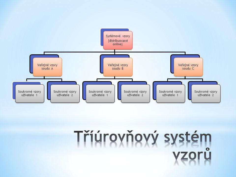 Tříúrovňový systém vzorů