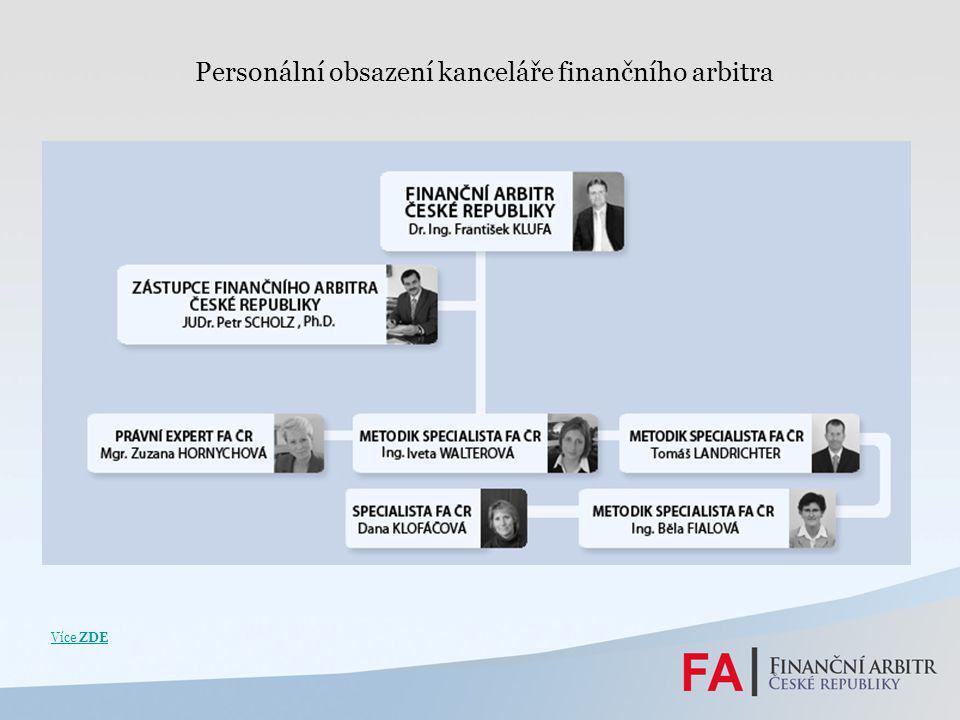 Personální obsazení kanceláře finančního arbitra