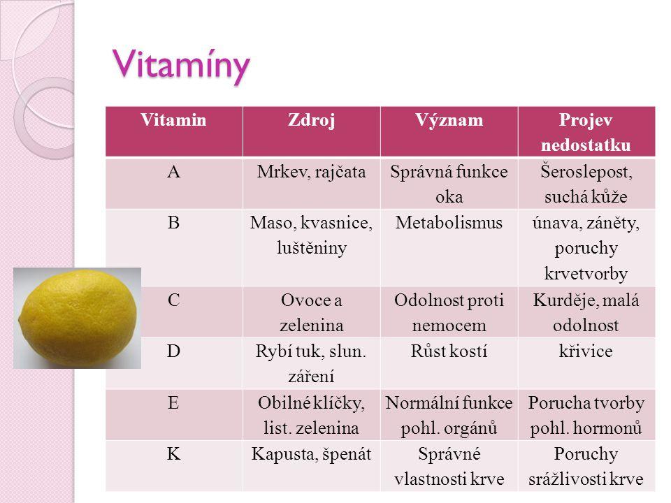 Vitamíny Vitamin Zdroj Význam Projev nedostatku A Mrkev, rajčata