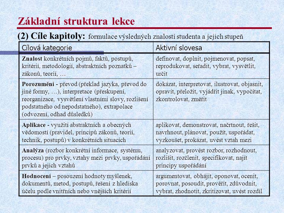 Základní struktura lekce