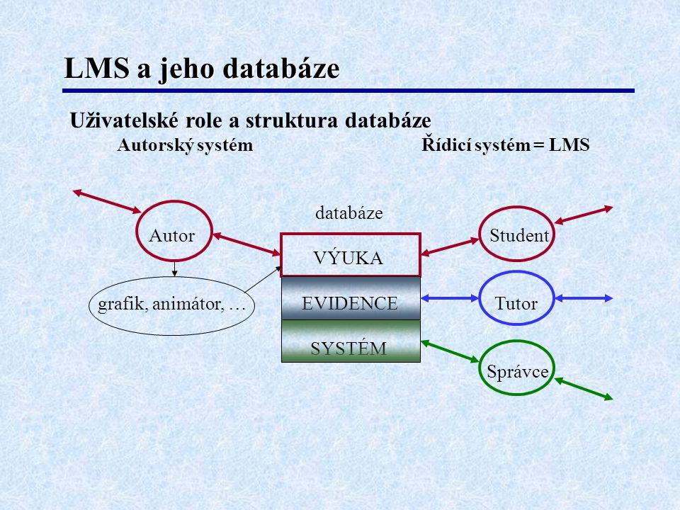 LMS a jeho databáze Uživatelské role a struktura databáze