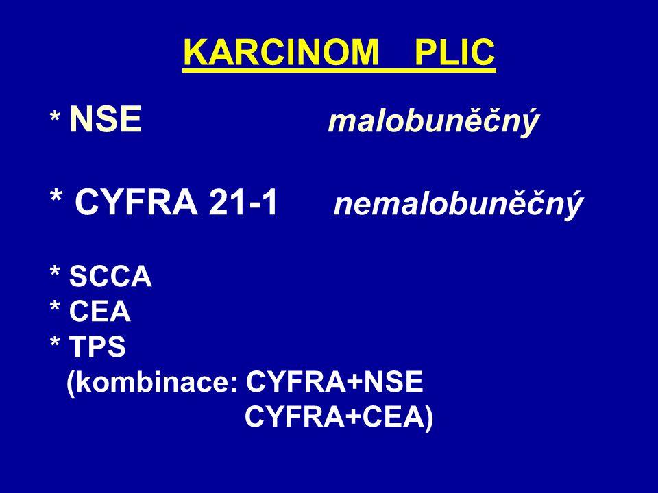 * CYFRA 21-1 nemalobuněčný