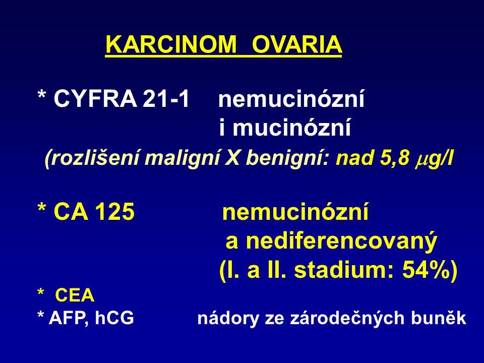 (rozlišení maligní X benigní: nad 5,8 mg/l * CA 125 nemucinózní
