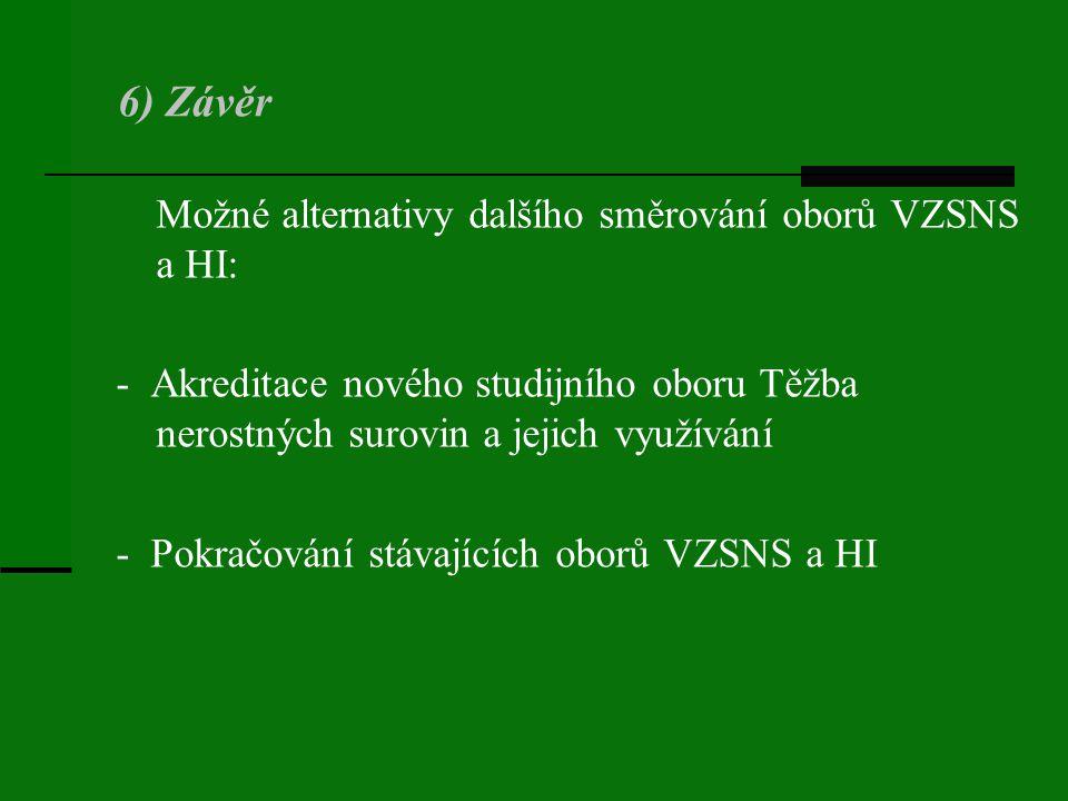 6) Závěr Možné alternativy dalšího směrování oborů VZSNS a HI: