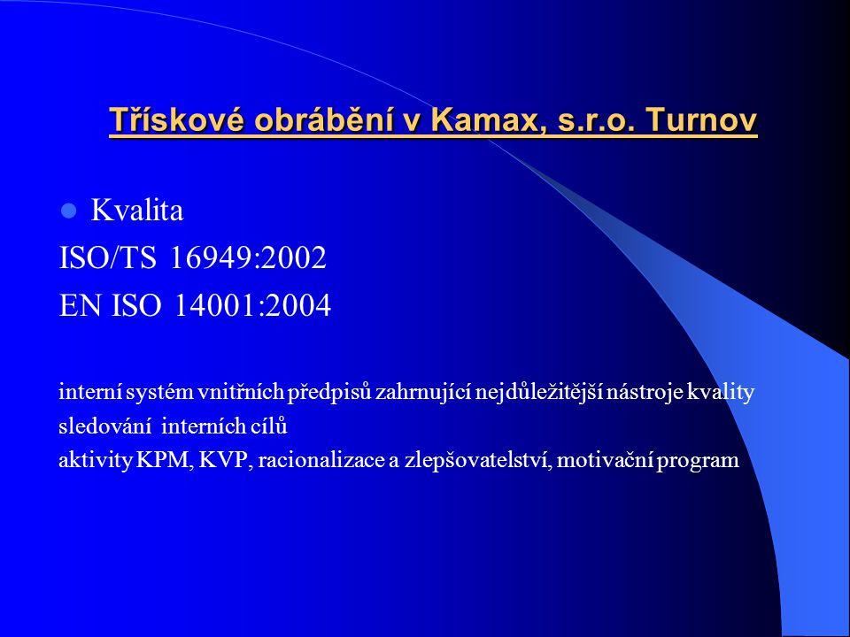 Třískové obrábění v Kamax, s.r.o. Turnov