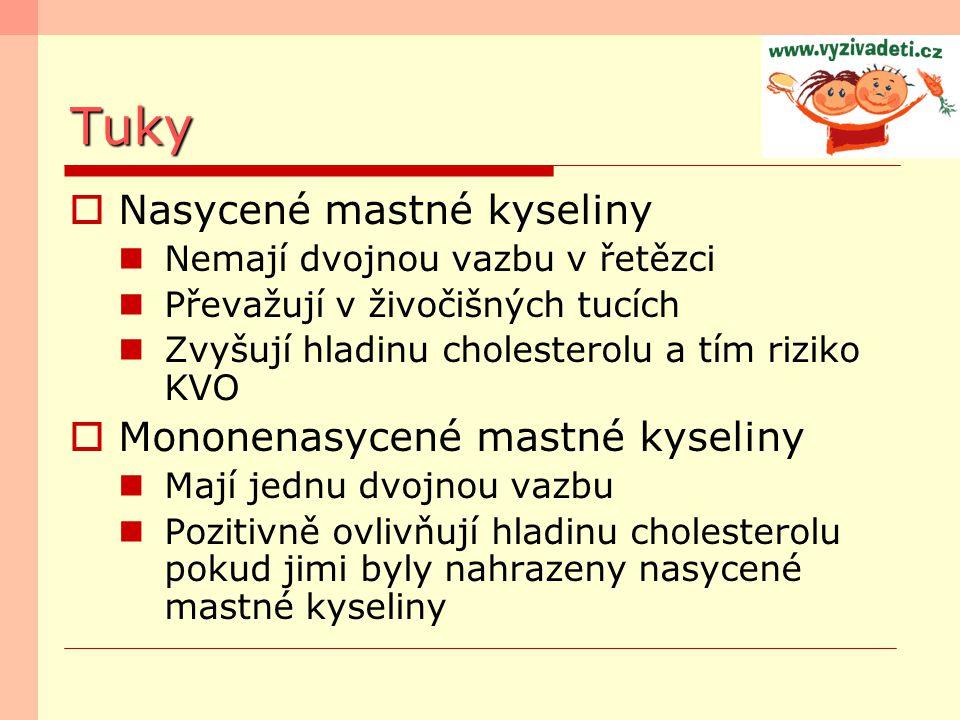 Tuky Nasycené mastné kyseliny Mononenasycené mastné kyseliny