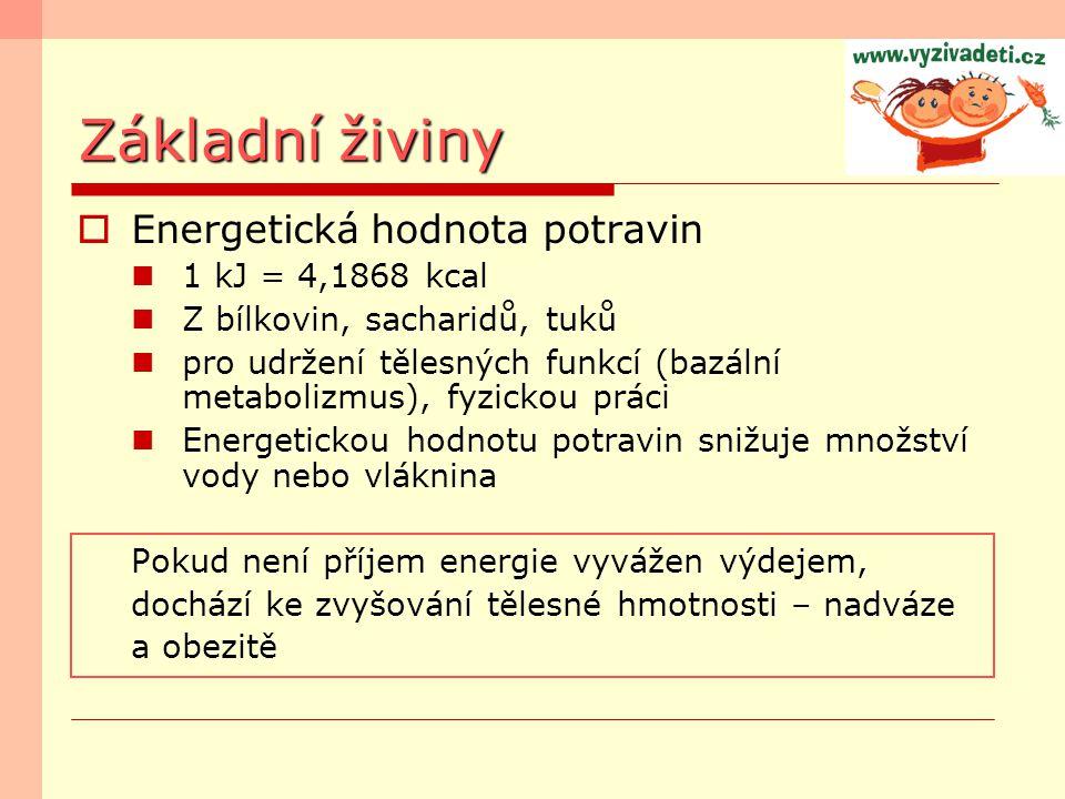 Základní živiny Energetická hodnota potravin 1 kJ = 4,1868 kcal