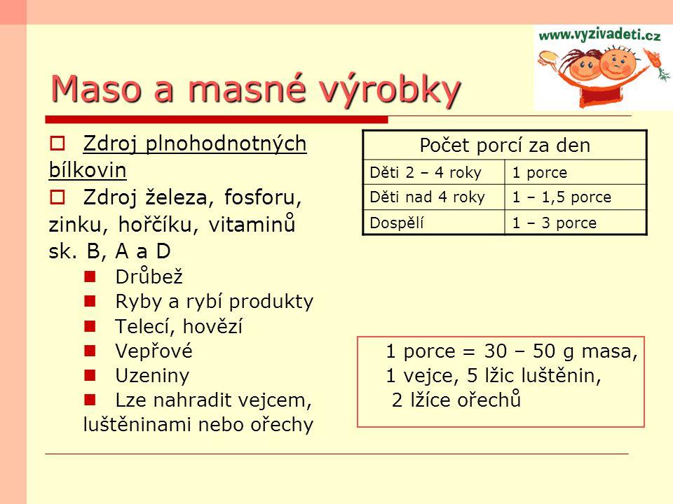 Maso a masné výrobky Zdroj plnohodnotných bílkovin