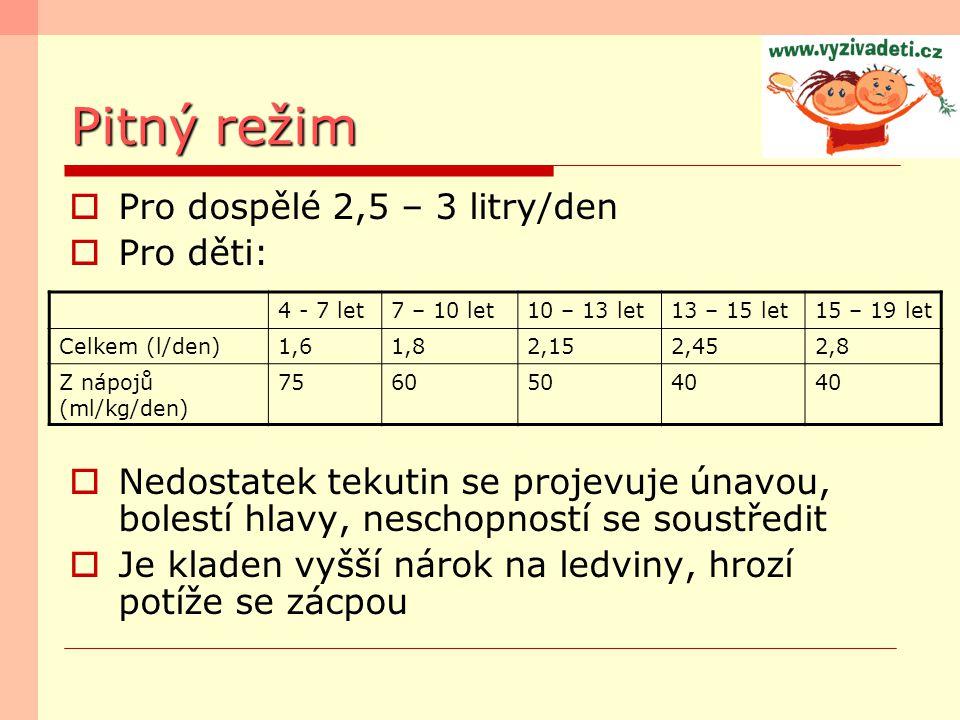 Pitný režim Pro dospělé 2,5 – 3 litry/den Pro děti: