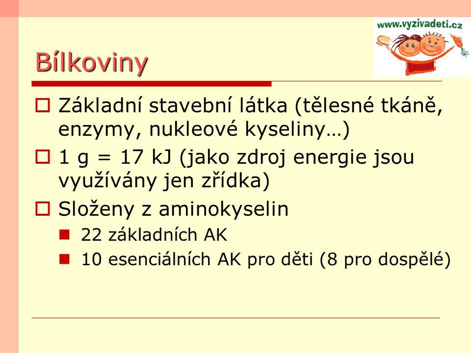 Bílkoviny Základní stavební látka (tělesné tkáně, enzymy, nukleové kyseliny…) 1 g = 17 kJ (jako zdroj energie jsou využívány jen zřídka)