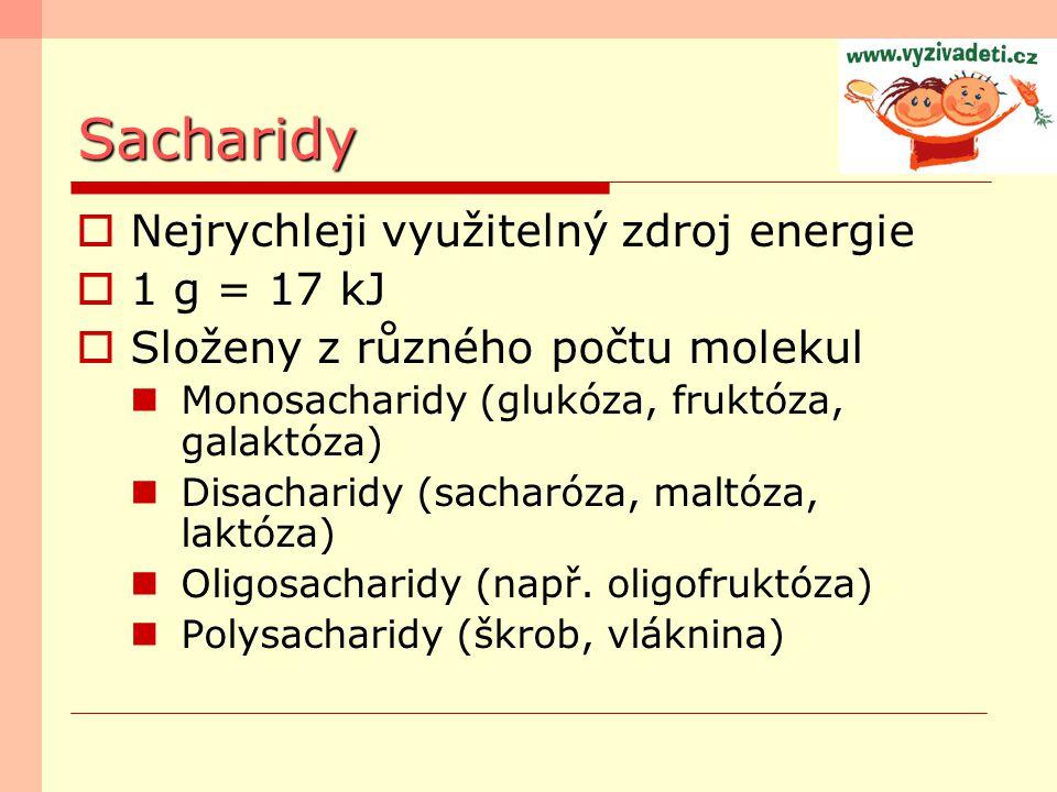 Sacharidy Nejrychleji využitelný zdroj energie 1 g = 17 kJ
