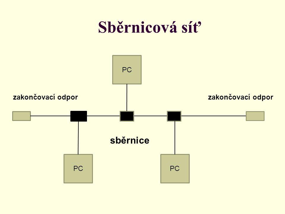 Sběrnicová síť zakončovací odpor zakončovací odpor sběrnice PC PC PC
