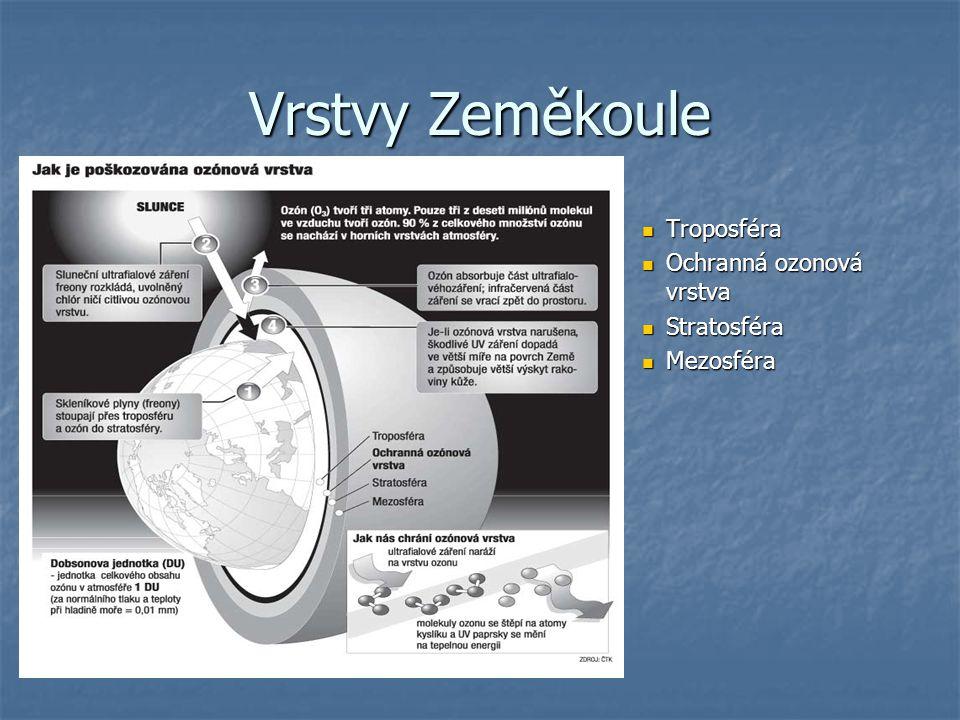 Vrstvy Zeměkoule Troposféra Ochranná ozonová vrstva Stratosféra