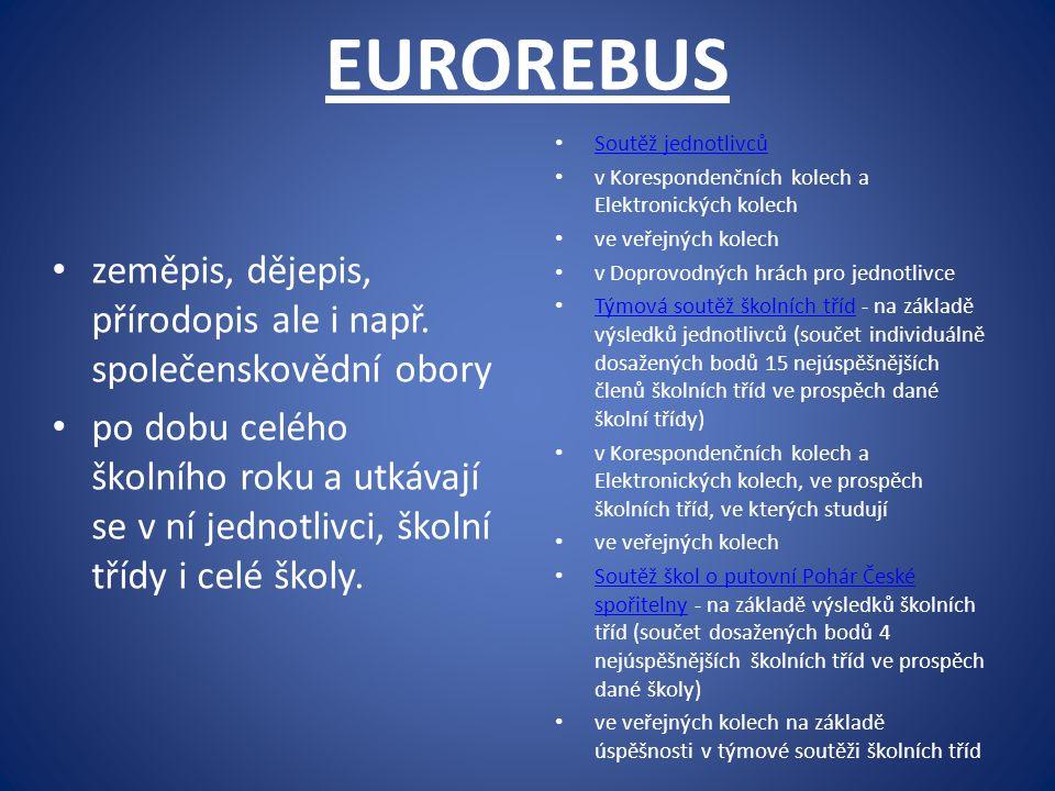 EUROREBUS Soutěž jednotlivců. v Korespondenčních kolech a Elektronických kolech. ve veřejných kolech.