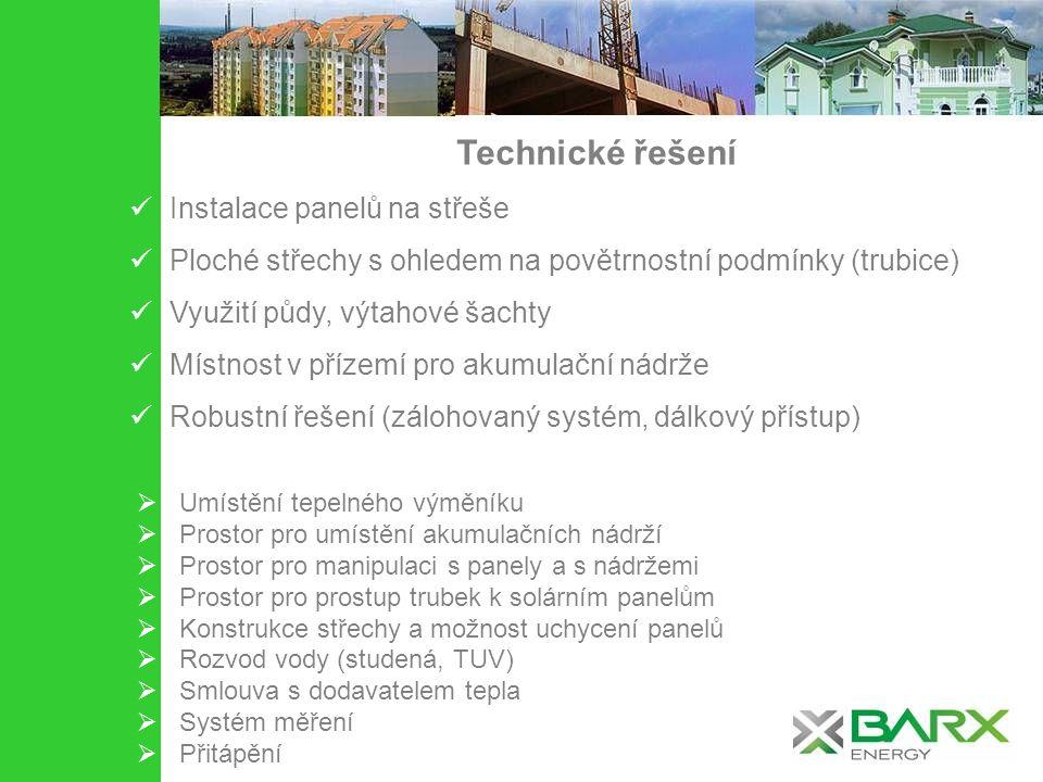 Technické řešení Instalace panelů na střeše