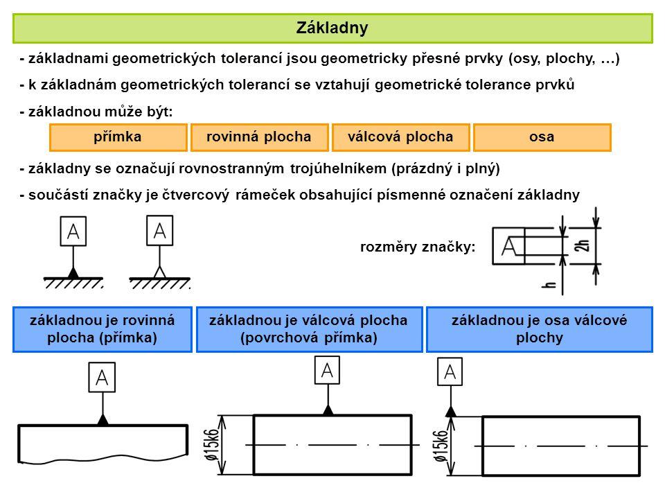 Základny - základnami geometrických tolerancí jsou geometricky přesné prvky (osy, plochy, …)