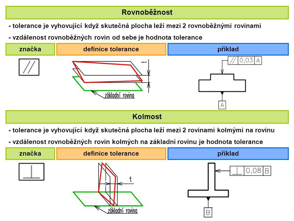 Rovnoběžnost - tolerance je vyhovující když skutečná plocha leží mezi 2 rovnoběžnými rovinami.