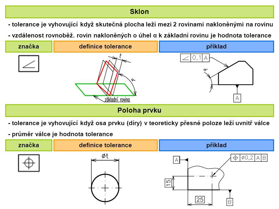 Sklon - tolerance je vyhovující když skutečná plocha leží mezi 2 rovinami nakloněnými na rovinu.