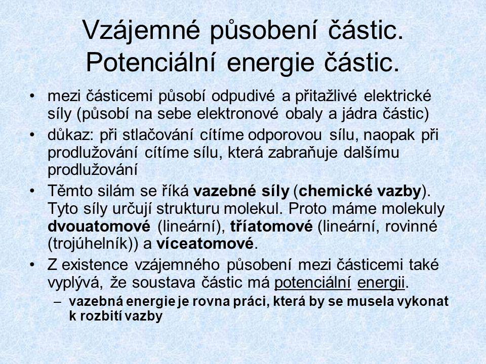 Vzájemné působení částic. Potenciální energie částic.