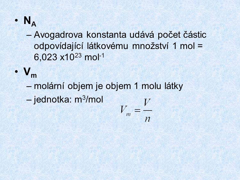 NA Avogadrova konstanta udává počet částic odpovídající látkovému množství 1 mol = 6,023 x1023 mol-1.