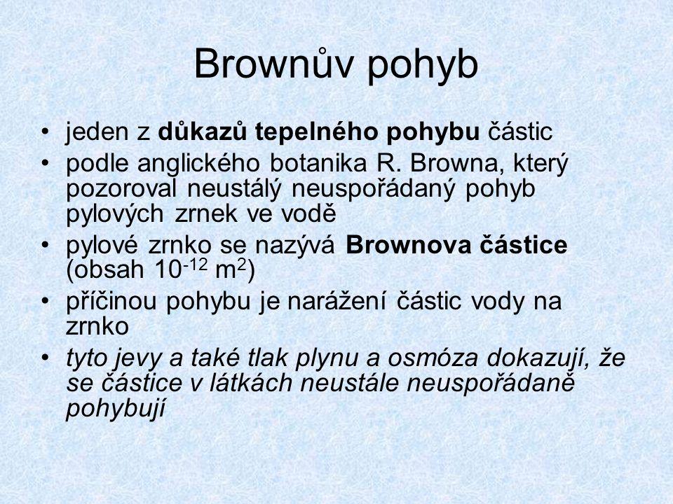 Brownův pohyb jeden z důkazů tepelného pohybu částic