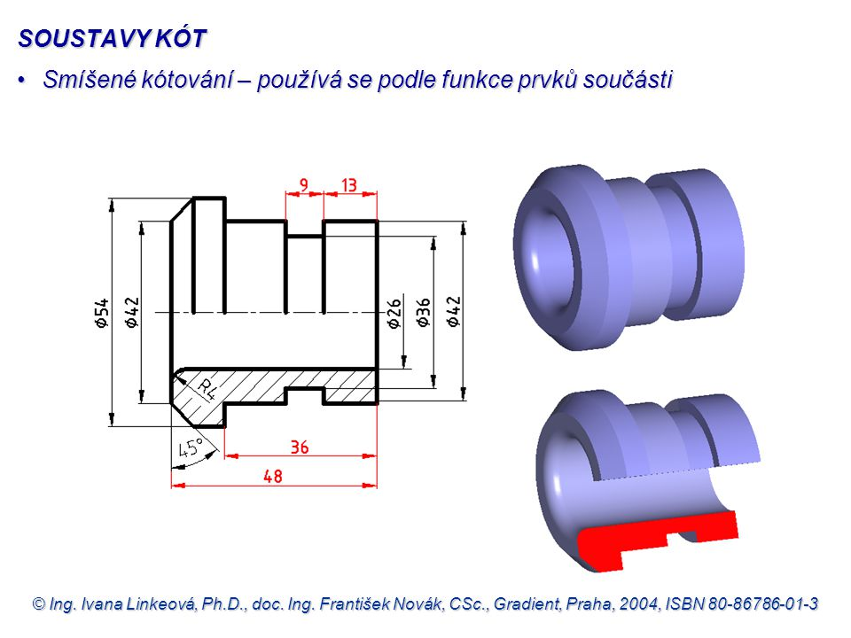 Smíšené kótování – používá se podle funkce prvků součásti