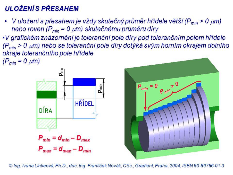 ULOŽENÍ S PŘESAHEM V uložení s přesahem je vždy skutečný průměr hřídele větší (Pmin > 0 mm) nebo roven (Pmin = 0 mm) skutečnému průměru díry.