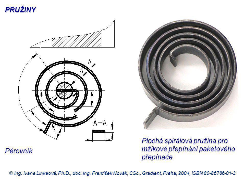 Plochá spirálová pružina pro mžikové přepínání paketového přepínače