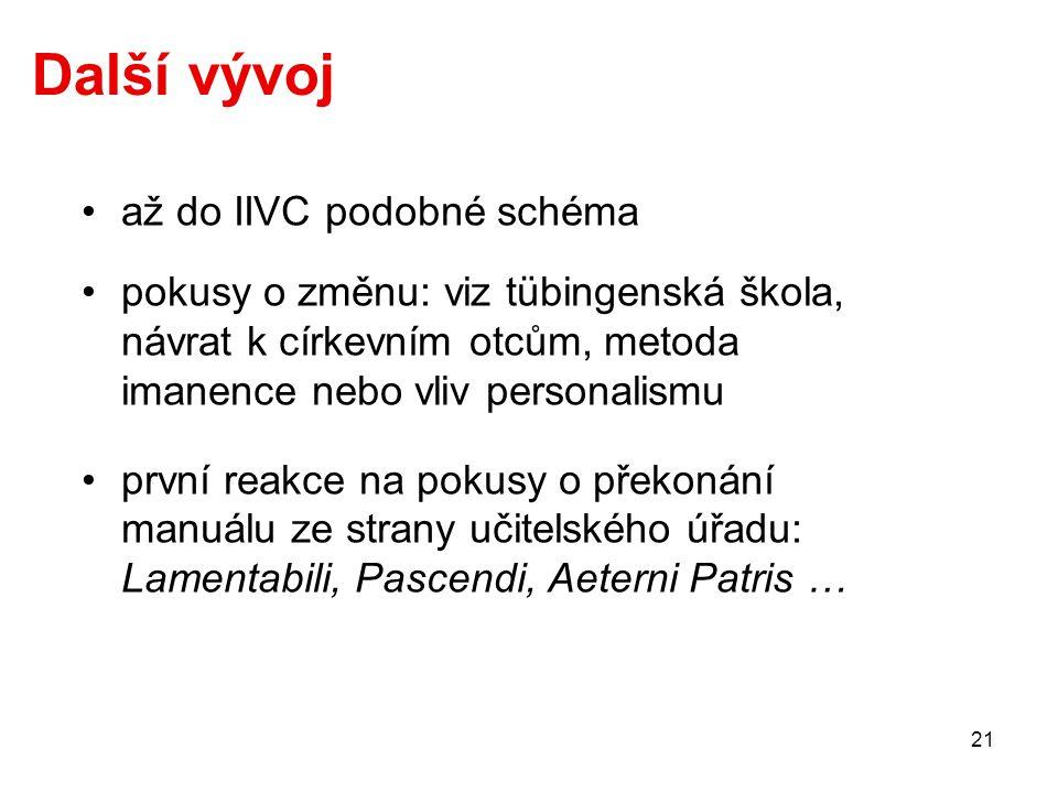 Další vývoj až do IIVC podobné schéma