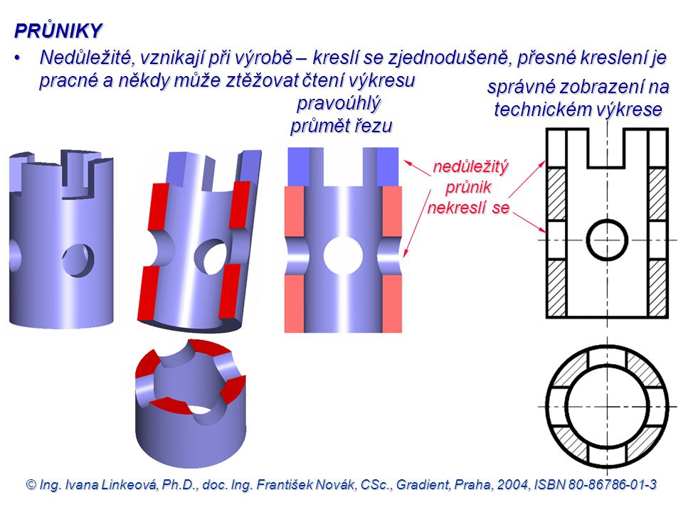správné zobrazení na technickém výkrese pravoúhlý průmět řezu