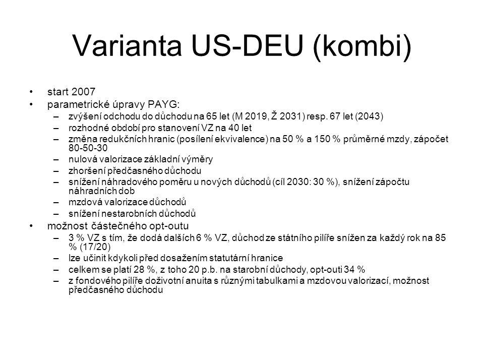 Varianta US-DEU (kombi)