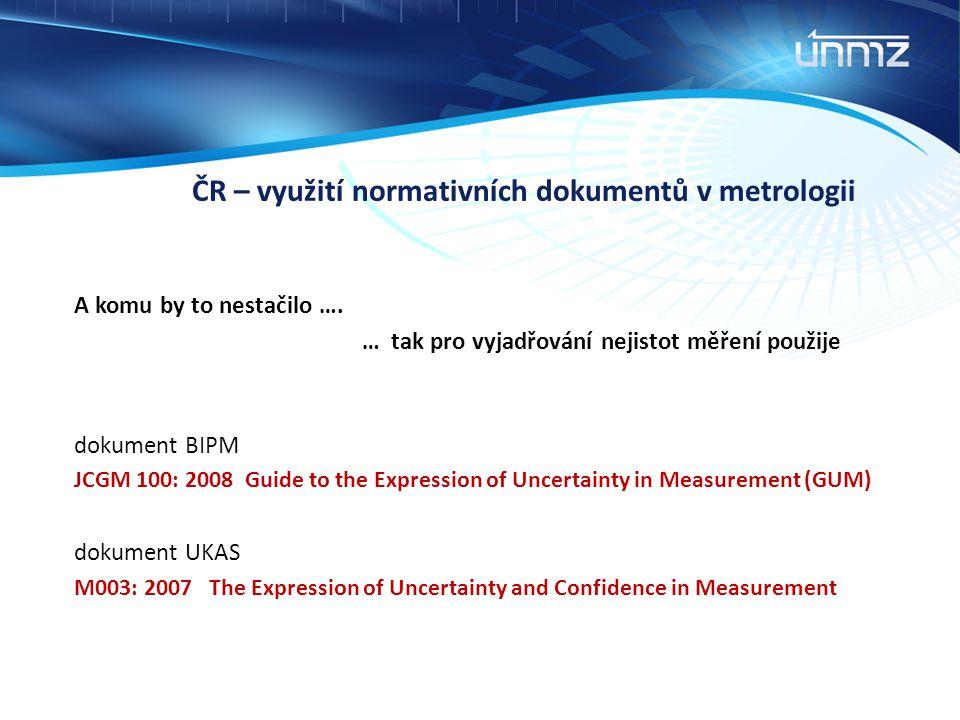 ČR – využití normativních dokumentů v metrologii