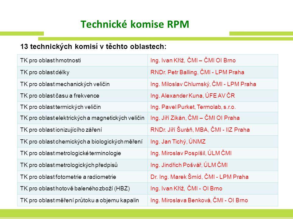Technické komise RPM 13 technických komisí v těchto oblastech: