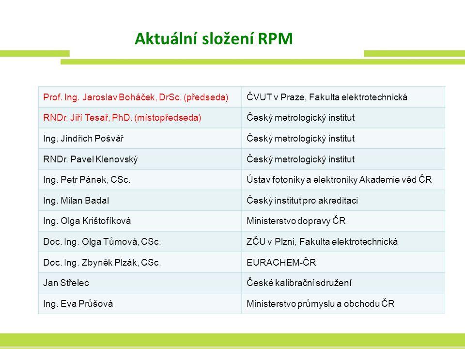 Aktuální složení RPM Prof. Ing. Jaroslav Boháček, DrSc. (předseda)