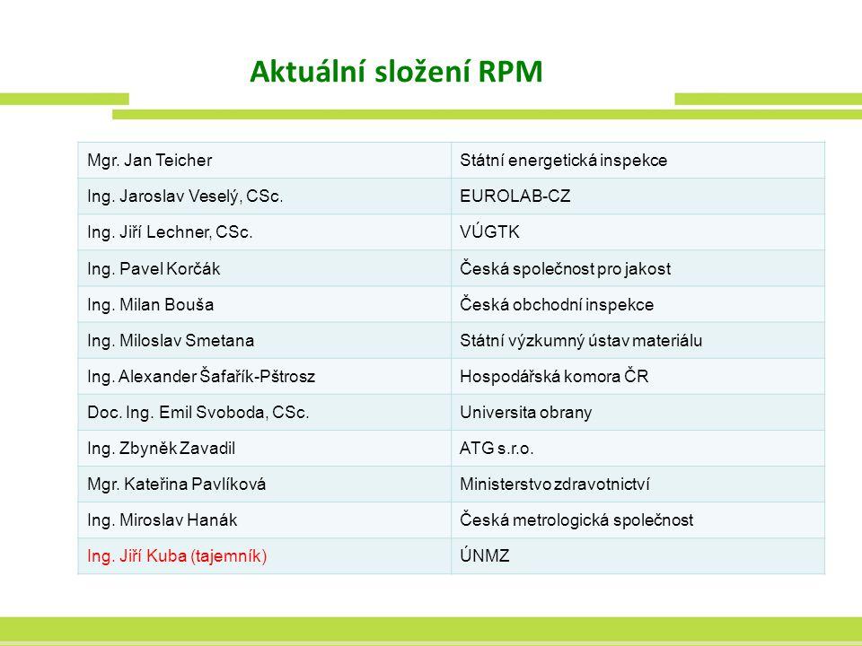 Aktuální složení RPM Mgr. Jan Teicher Státní energetická inspekce